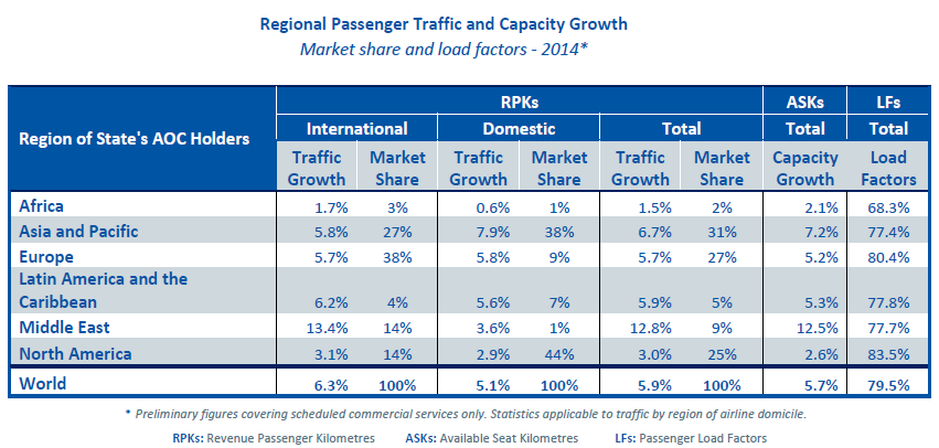 revenue model analysis of passenger traffic Develop a risk analysis model for producing a probabilistic range of high-speed rail (hsr) ridership and revenue forecasts.