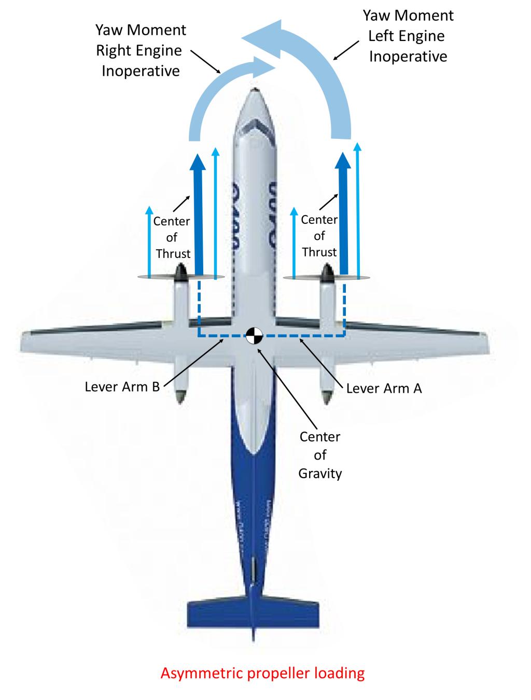Q400 flight manual