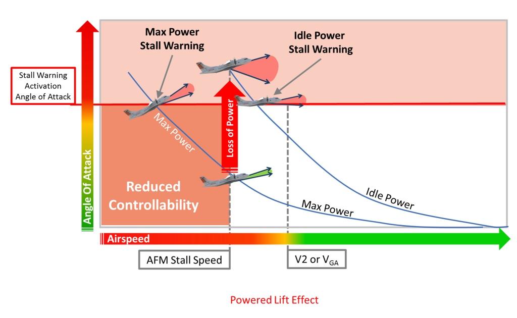 factors affecting brake performance pdf