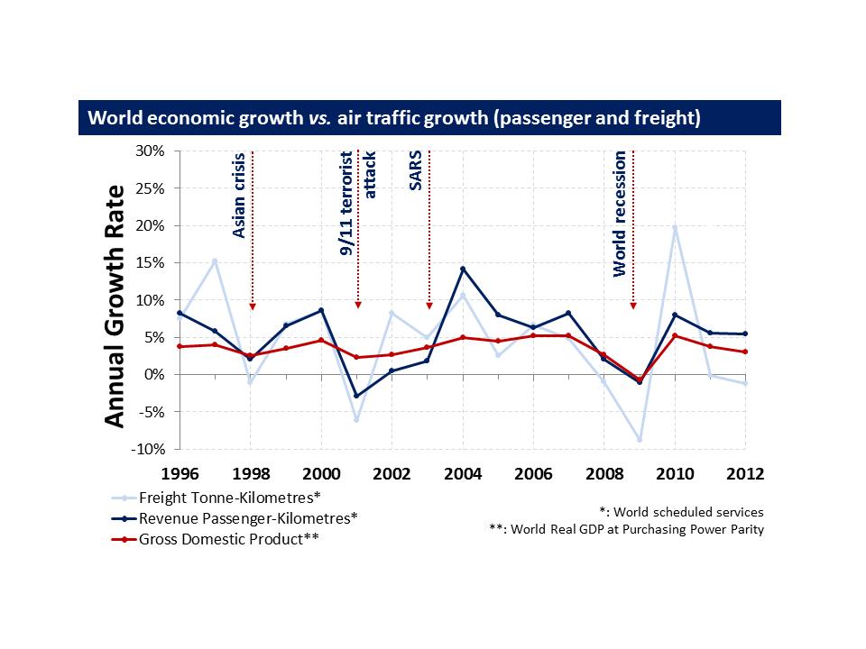 economic history asian financial crisis essay